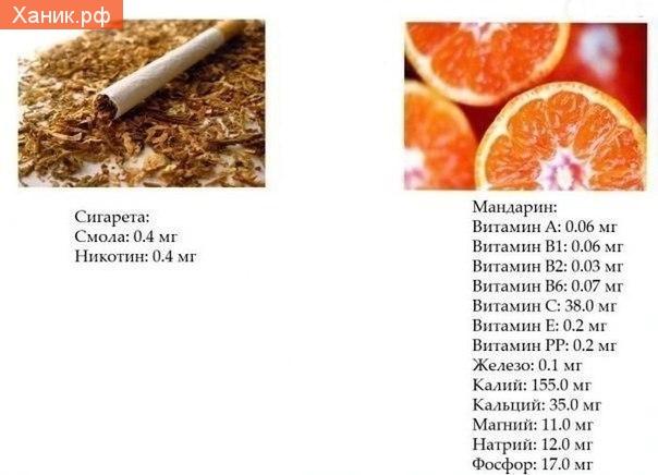 Каждому свое. Сигареты или Мандарин. Смола, никотин. Витамин. Железо, калий, натрий
