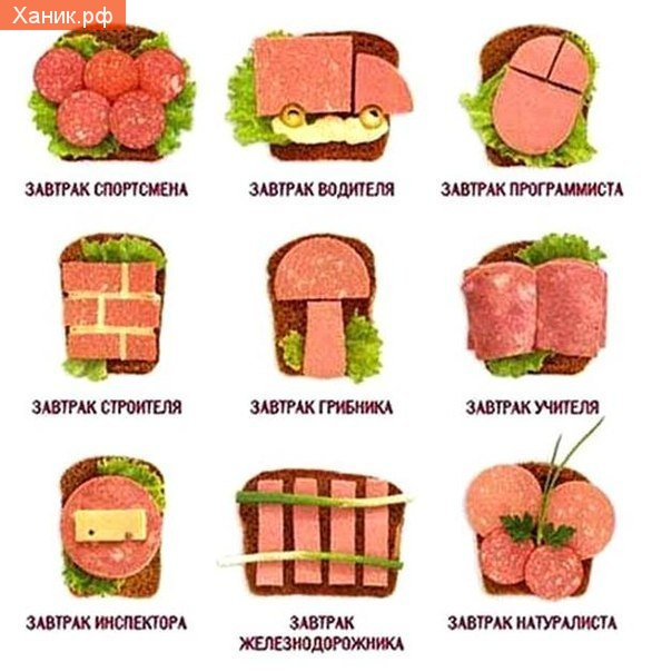 Бутерброды на завтрак для разных профессий. Завтрак спортсмена, водителя, программиста, строителя, грибника, учителя, инспектора, железнодорожника, натуралиста