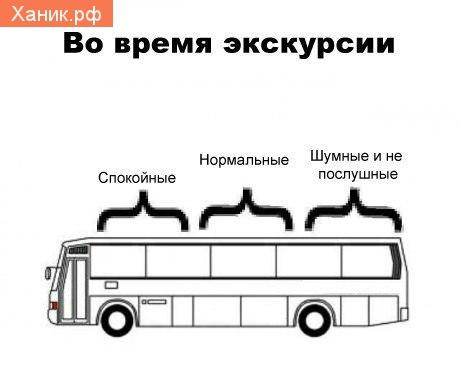 Во время экскурсии. Автобус. Спокойные, нормальные, шумные и не послушные