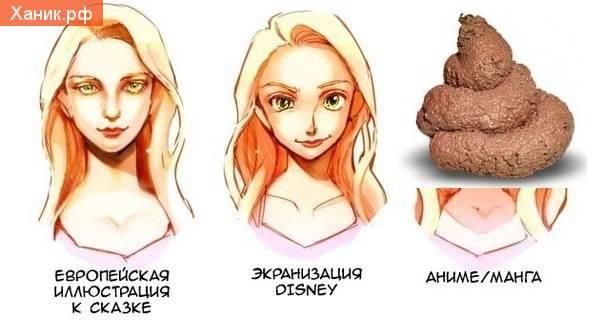 Европейская иллюстрация к сказке. Экранизация Disney. Аниме/манга. Гавно