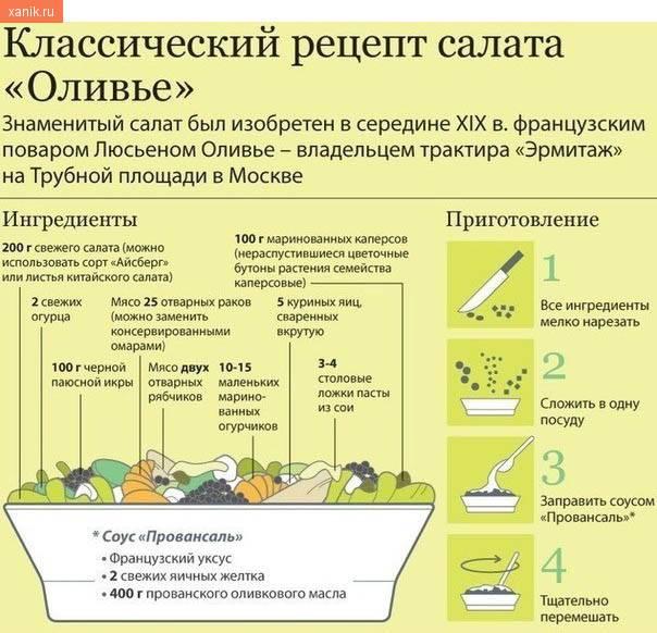 Классический рецепт салата Оливье. Айсберг. отварные раки, паста из сои
